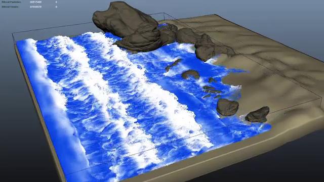 Simulation de vague avec un champ vitesse détaillé de Bifrost.